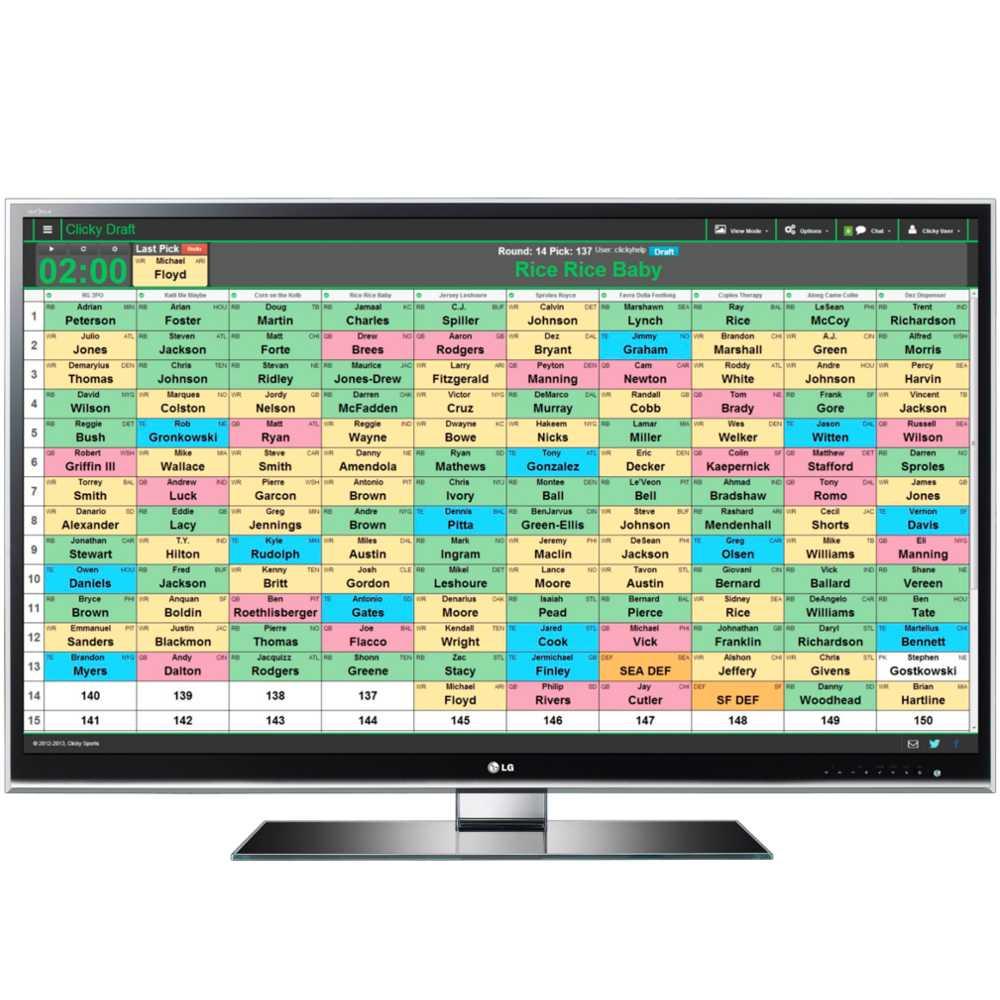 Online Fantasy Draft Board | Clicky Draft